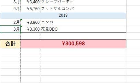 合コン等で使った総費用 300,598円