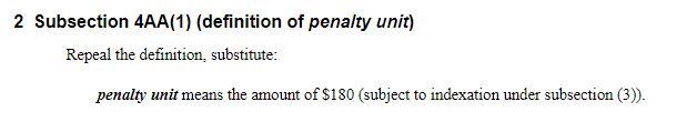 Crimes Legislation Amendment (Penalty Unit) Act 2015 2 Subsection